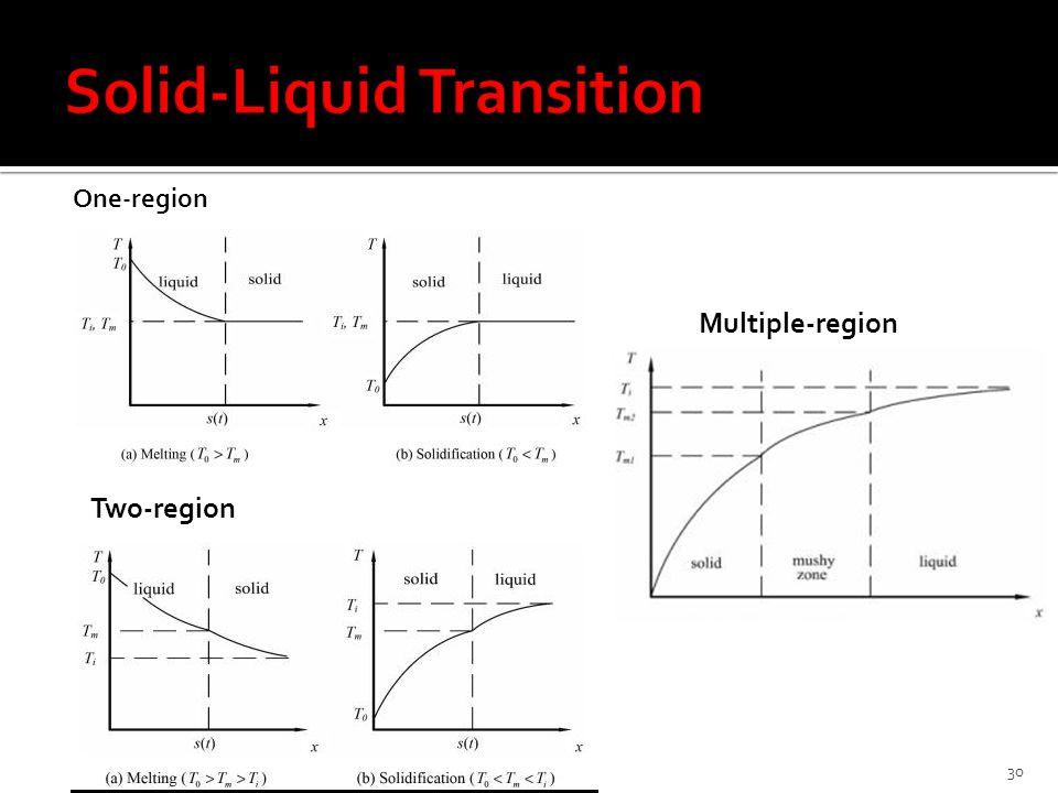 One-region Multiple-region Two-region 30