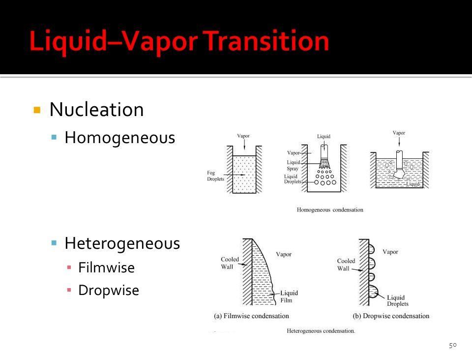  Nucleation  Homogeneous  Heterogeneous ▪ Filmwise ▪ Dropwise 50