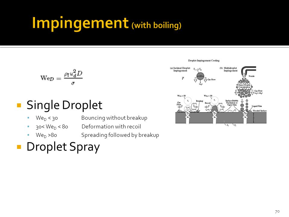  Single Droplet  We D < 30 Bouncing without breakup  30< We D < 80 Deformation with recoil  We D >80 Spreading followed by breakup  Droplet Spray 70