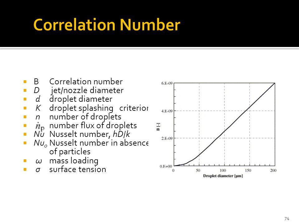  BCorrelation number  D jet/nozzle diameter  d droplet diameter  K droplet splashing criterion  n number of droplets  number flux of droplets 