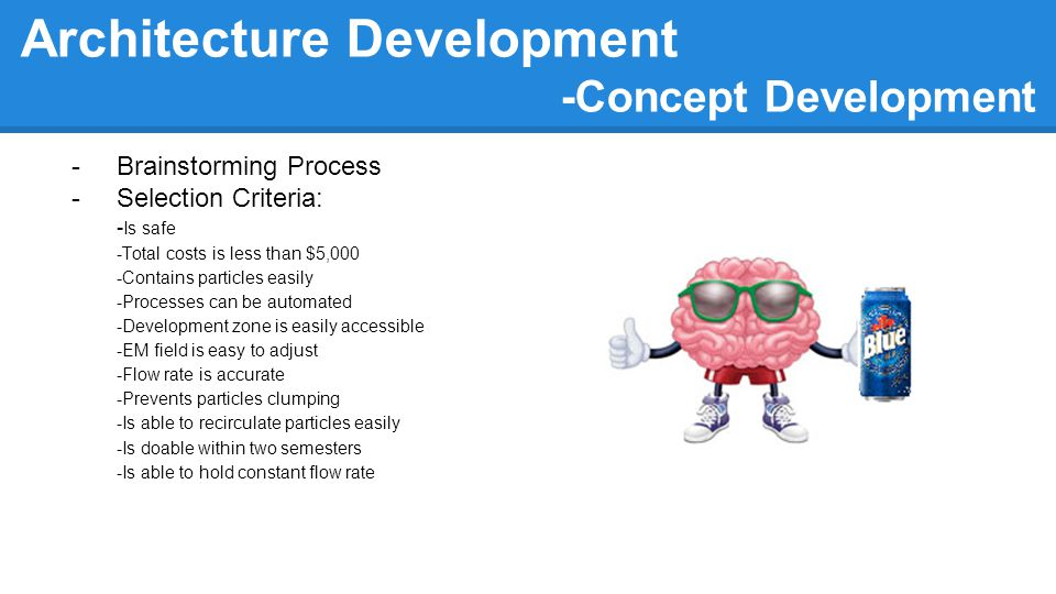 -Brainstorming Process -Selection Criteria: - Is safe -Total costs is less than $5,000 -Contains particles easily -Processes can be automated -Development zone is easily accessible -EM field is easy to adjust -Flow rate is accurate -Prevents particles clumping -Is able to recirculate particles easily -Is doable within two semesters -Is able to hold constant flow rate Architecture Development -Concept Development