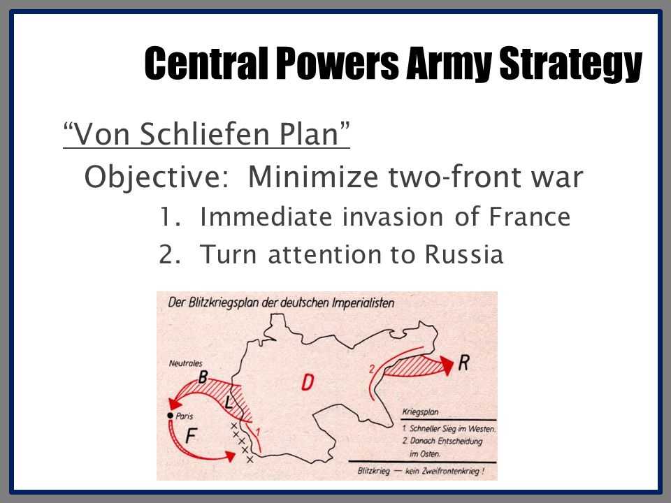 Central Powers Army Strategy Von Schliefen Plan Objective: Minimize two-front war 1.