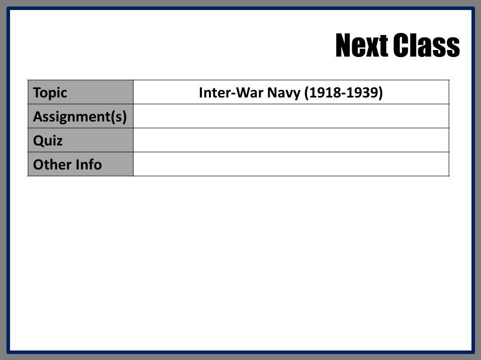 Next Class TopicInter-War Navy (1918-1939) Assignment(s) Quiz Other Info