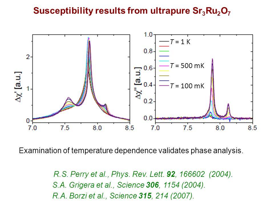 Susceptibility results from ultrapure Sr 3 Ru 2 O 7 S.A. Grigera et al., Science 306, 1154 (2004). R.S. Perry et al., Phys. Rev. Lett. 92, 166602 (200