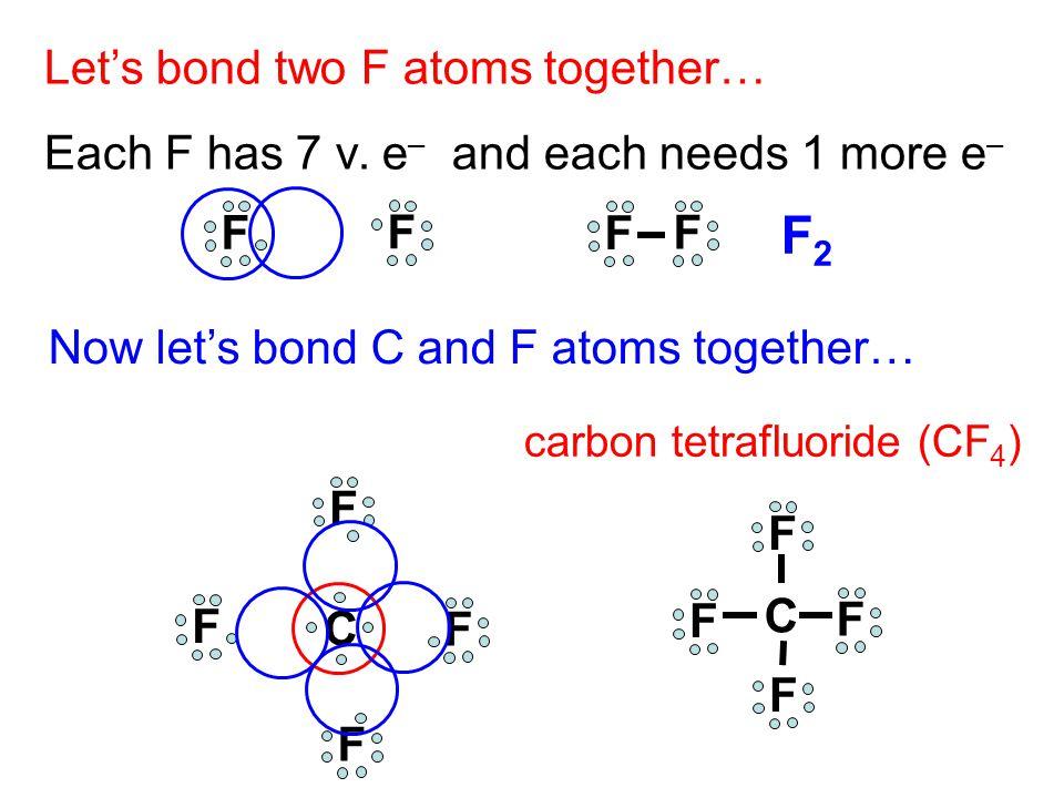 C F F F F Let's bond two F atoms together… Each F has 7 v.