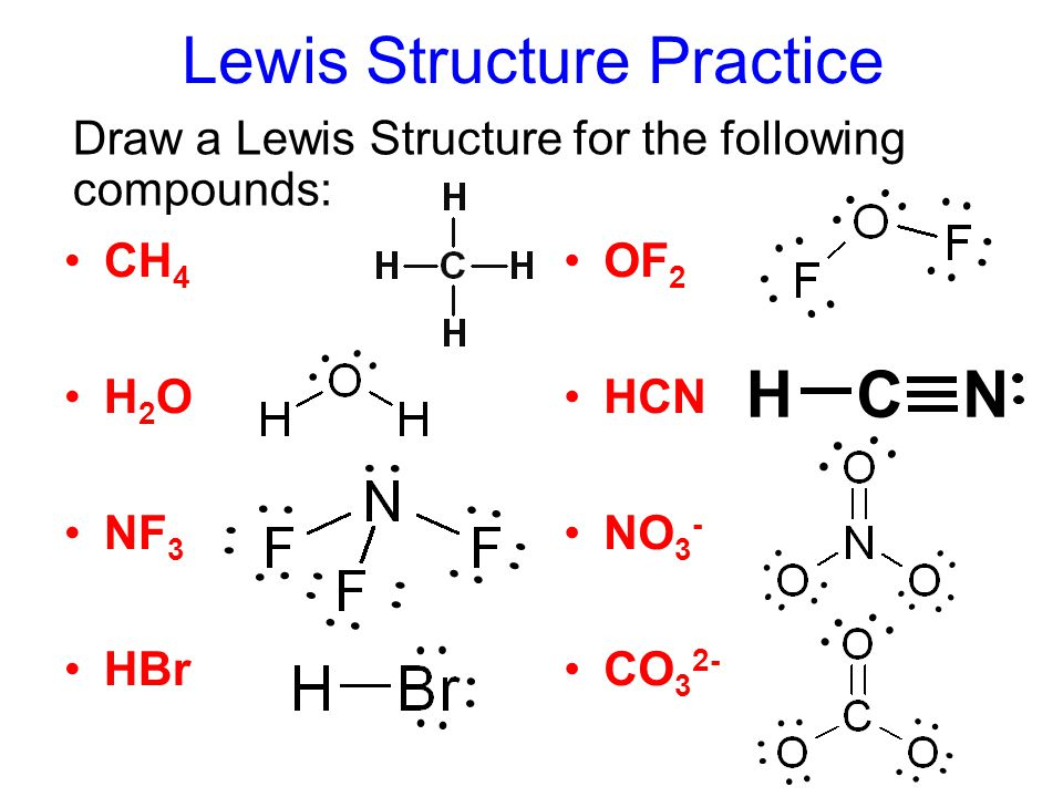 Lewis Structure Practice CH 4 H 2 O NF 3 HBr OF 2 HCN NO 3 - CO 3 2- Draw a Lewis Structure for the following compounds: NHC