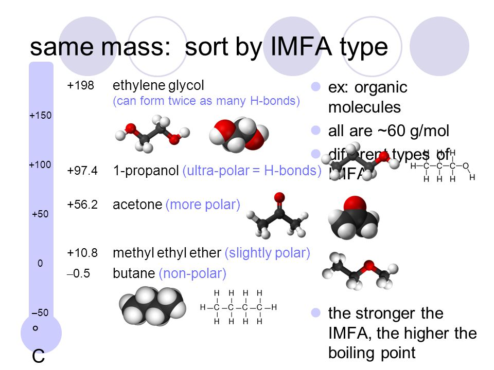 same mass: sort by IMFA type °C°C –50 0 +50 +100 +150 ex: organic molecules all are ~60 g/mol different types of IMFA – 0.5 butane (non-polar) +10.8 m