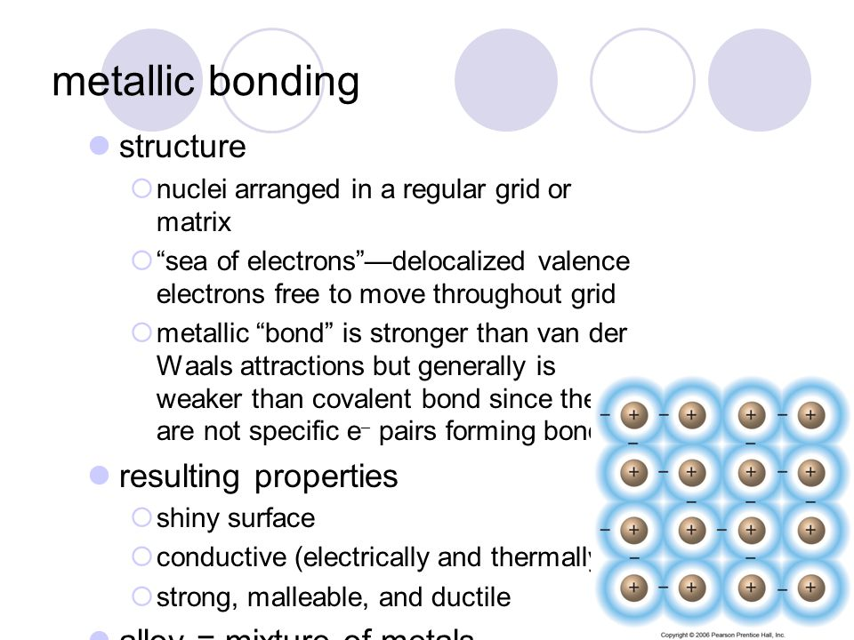 "metallic bonding structure  nuclei arranged in a regular grid or matrix  ""sea of electrons""—delocalized valence electrons free to move throughout gr"