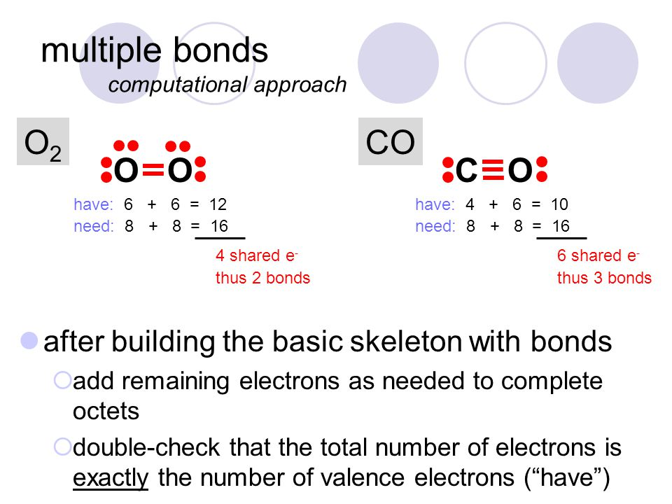 multiple bonds computational approach O2O2 after building the basic skeleton with bonds  add remaining electrons as needed to complete octets  doubl