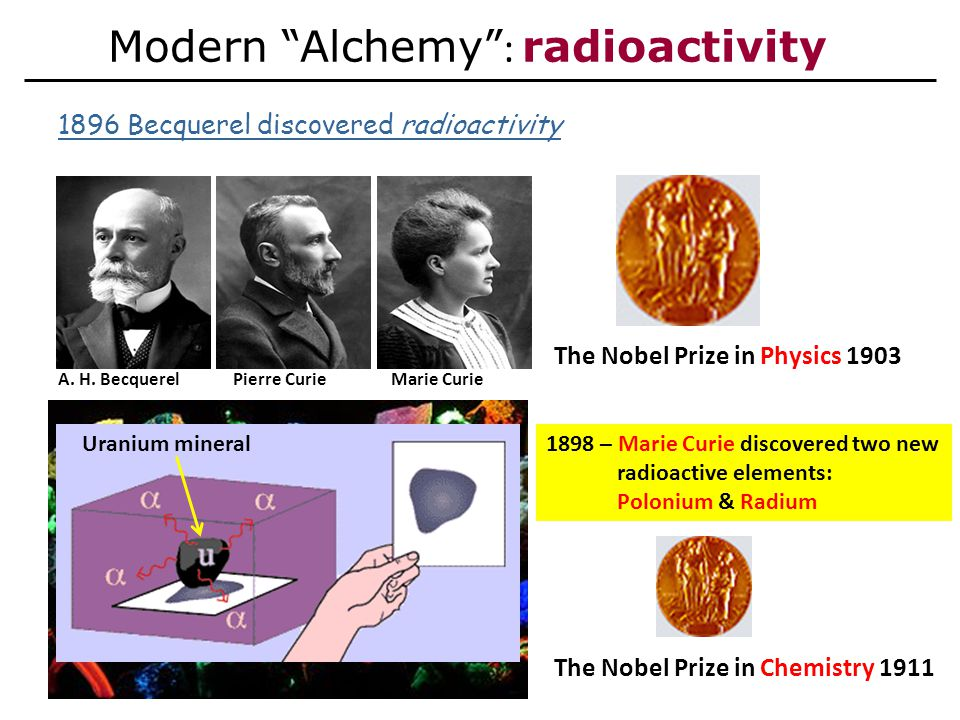 "Modern ""Alchemy"" : radioactivity 1896 Becquerel discovered radioactivity A. H. BecquerelPierre Curie Marie Curie The Nobel Prize in Physics 1903 1898"