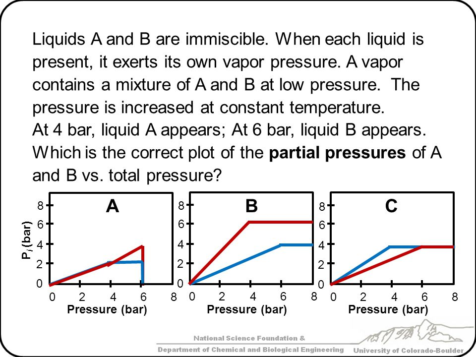 Liquids A and B are immiscible. When each liquid is present, it exerts its own vapor pressure. A vapor contains a mixture of A and B at low pressure.