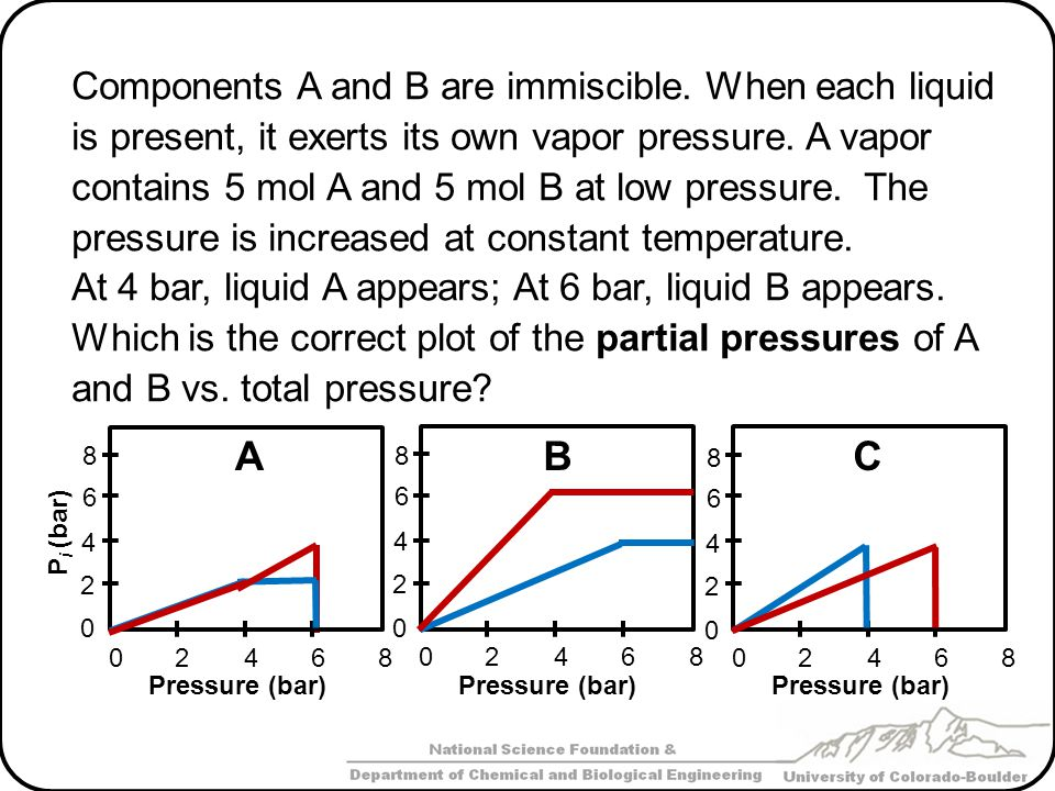 Components A and B are immiscible. When each liquid is present, it exerts its own vapor pressure. A vapor contains 5 mol A and 5 mol B at low pressure