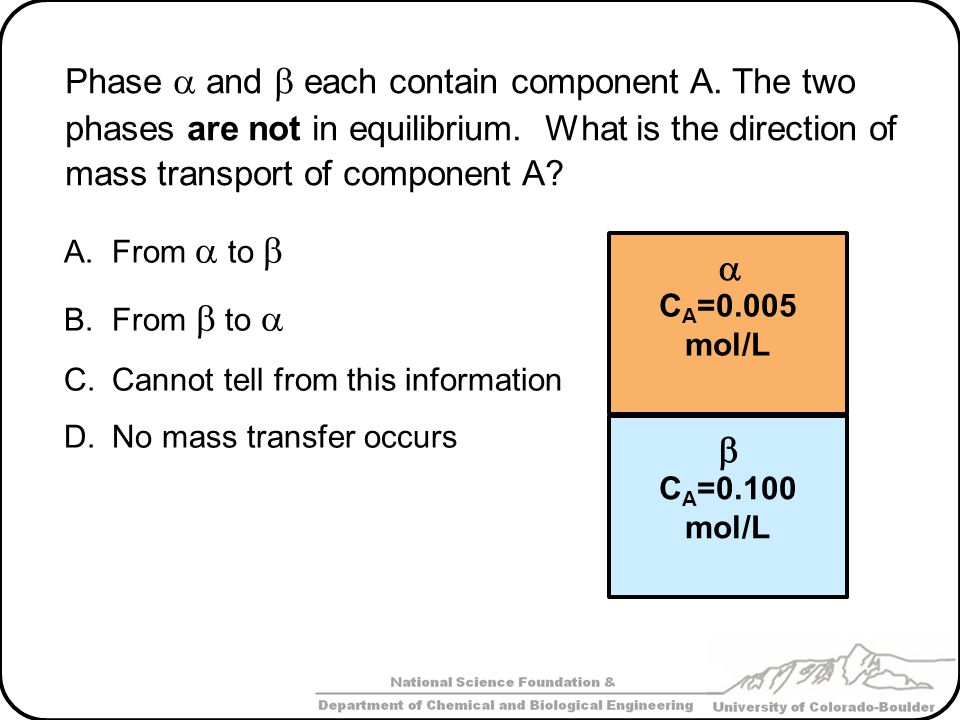 Phase  and  each contain component A. The two phases are not in equilibrium. What is the direction of mass transport of component A? A.From  to  B