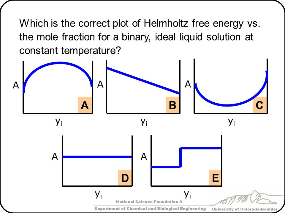 ABC DE Which is the correct plot of Helmholtz free energy vs. the mole fraction for a binary, ideal liquid solution at constant temperature? yiyi A yi