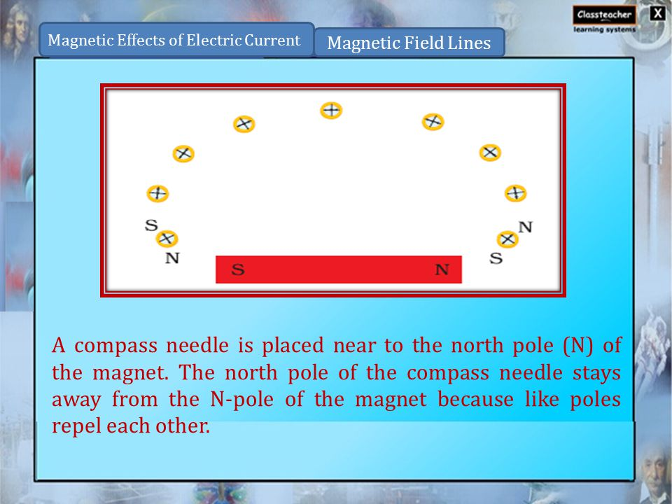 A compass needle is placed near to the north pole (N) of the magnet.