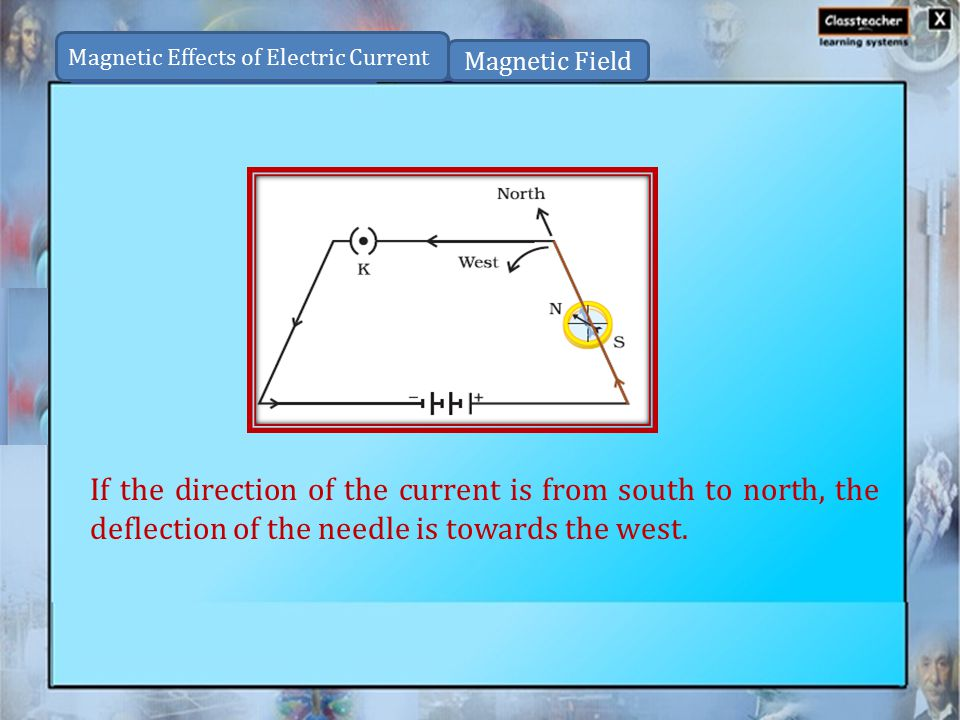 Magnetic Effects of Electric Current Magnetic Field If the direction of the current is from south to north, the deflection of the needle is towards the west.