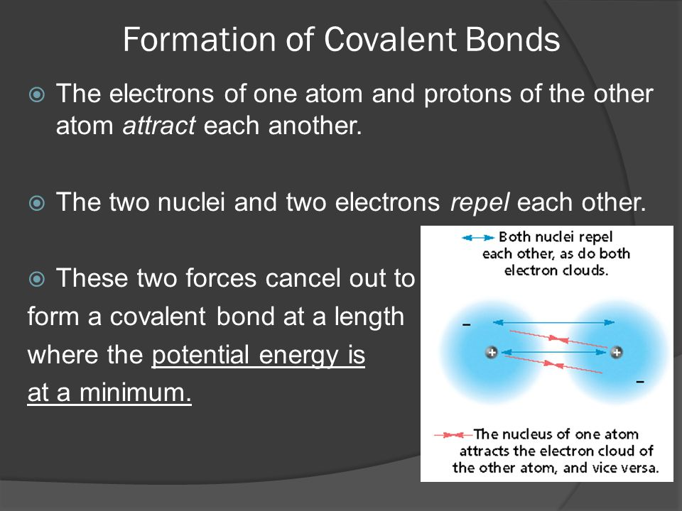 Formation of Covalent Bonds  The electrons of one atom and protons of the other atom attract each another.  The two nuclei and two electrons repel e