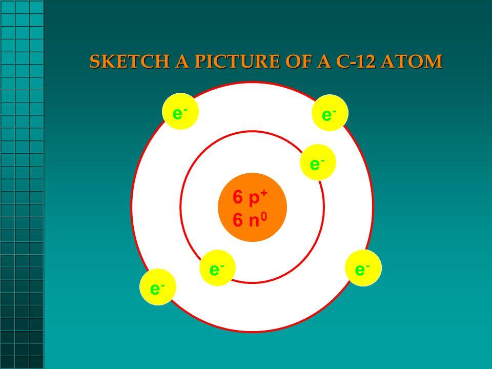SKETCH A PICTURE OF A C-12 ATOM 6 p + 6 n 0 e-e- e-e- e-e- e-e- e-e- e-e-