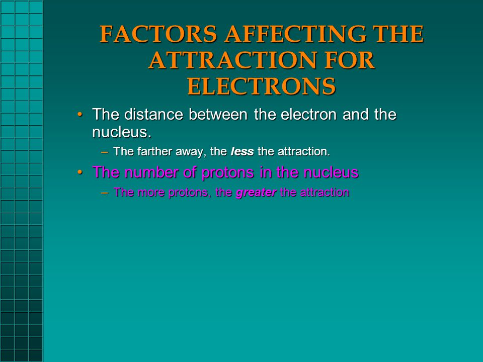 FACTORS AFFECTING THE ATTRACTION FOR ELECTRONS The distance between the electron and the nucleus.The distance between the electron and the nucleus.