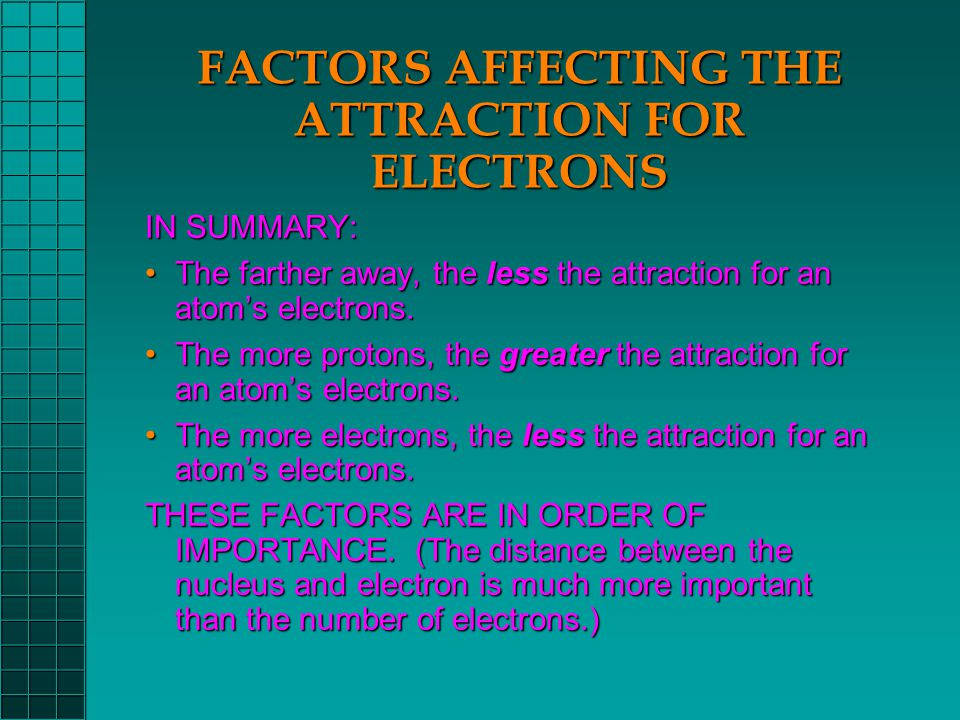 IN SUMMARY: The farther away, the less the attraction for an atom's electrons.The farther away, the less the attraction for an atom's electrons.