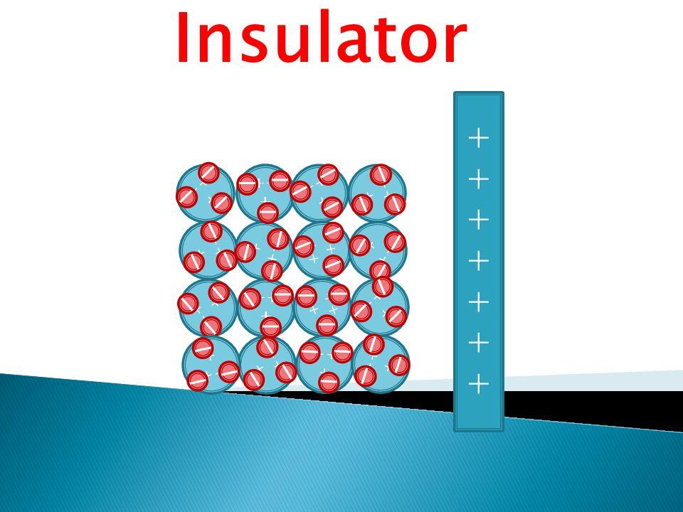 ++ + - - - - - - - - - - - - - - - - - - - - - - - - - - - - - - - - - - - - - - - - - - - - - - - - ++++++++++++++ Insulator