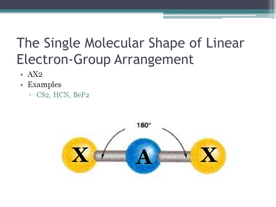 The Single Molecular Shape of Linear Electron-Group Arrangement AX2 Examples ▫CS2, HCN, BeF2 A XX