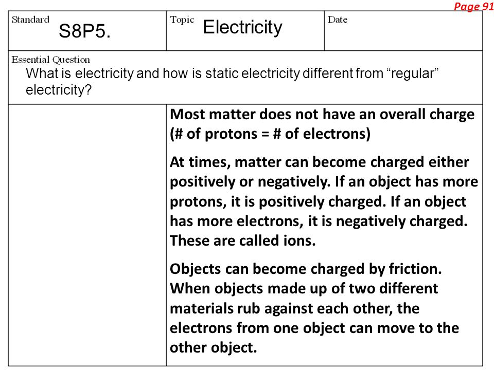 S8P5.Magnetism What are the differences between permanent magnets and electromagnets.