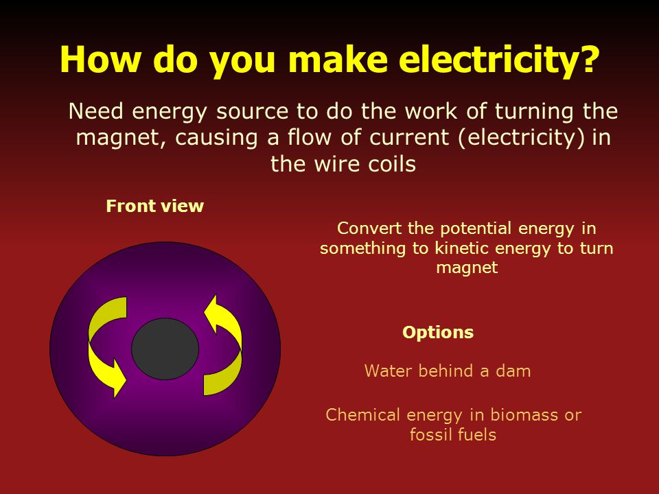 Front view How do you make electricity.