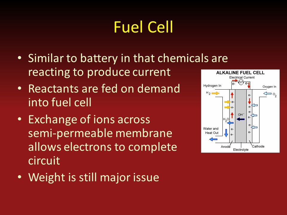 Fuel Cell Similar to battery in that chemicals are reacting to produce current Reactants are fed on demand into fuel cell Exchange of ions across semi-permeable membrane allows electrons to complete circuit Weight is still major issue