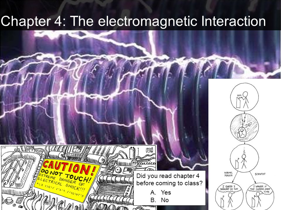 Chapter 4: The electromagnetic Interaction Did you read chapter 4 before coming to class? A.Yes B.No