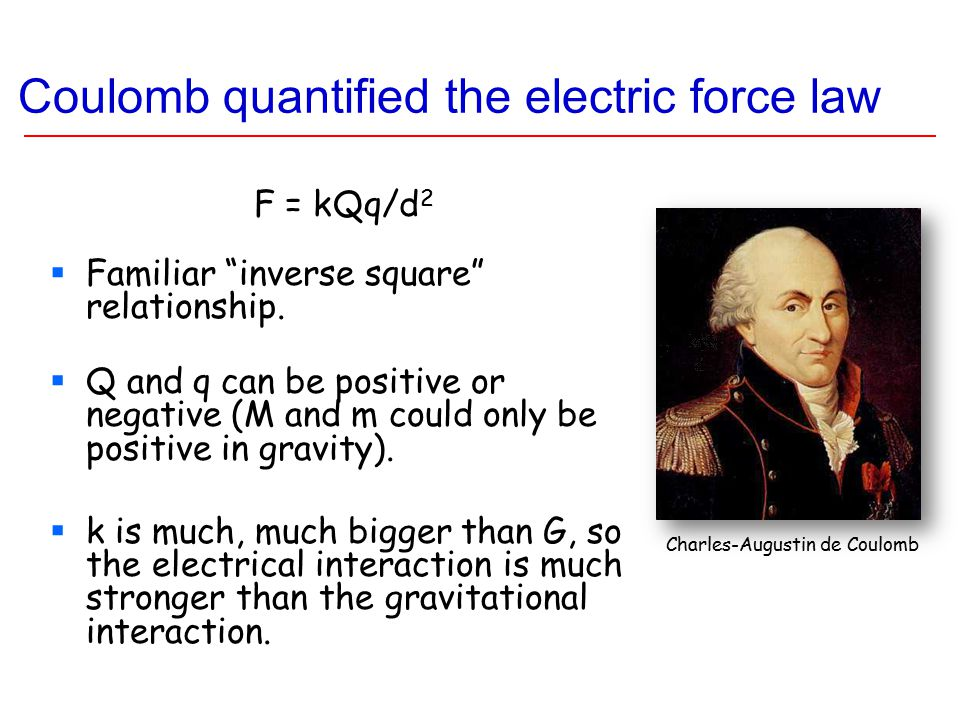 """Coulomb quantified the electric force law F = kQq/d 2  Familiar """"inverse square"""" relationship.  Q and q can be positive or negative (M and m could o"""