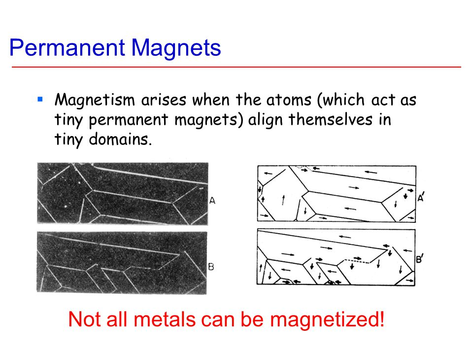 Permanent Magnets  Magnetism arises when the atoms (which act as tiny permanent magnets) align themselves in tiny domains. Not all metals can be magn