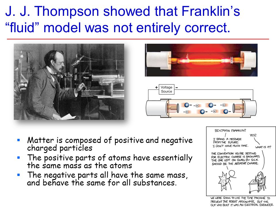 J. J. Thompson showed that Franklin's fluid model was not entirely correct.