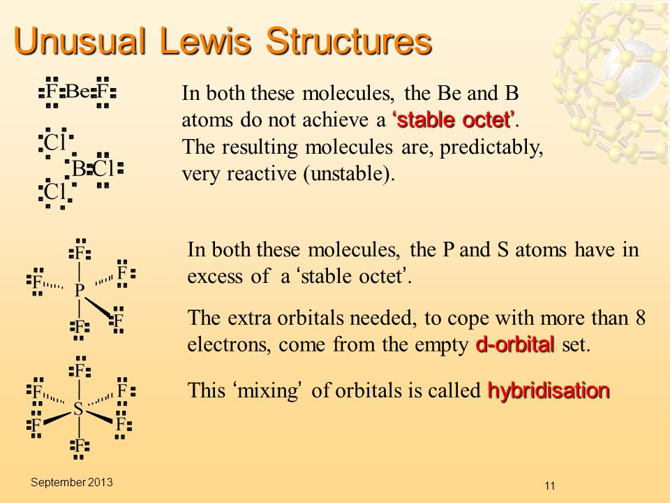 11 September 2013 Unusual Lewis Structures 'stable octet' In both these molecules, the Be and B atoms do not achieve a 'stable octet'.