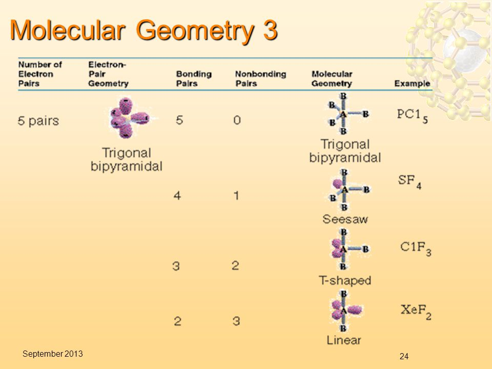 24 September 2013 Molecular Geometry 3