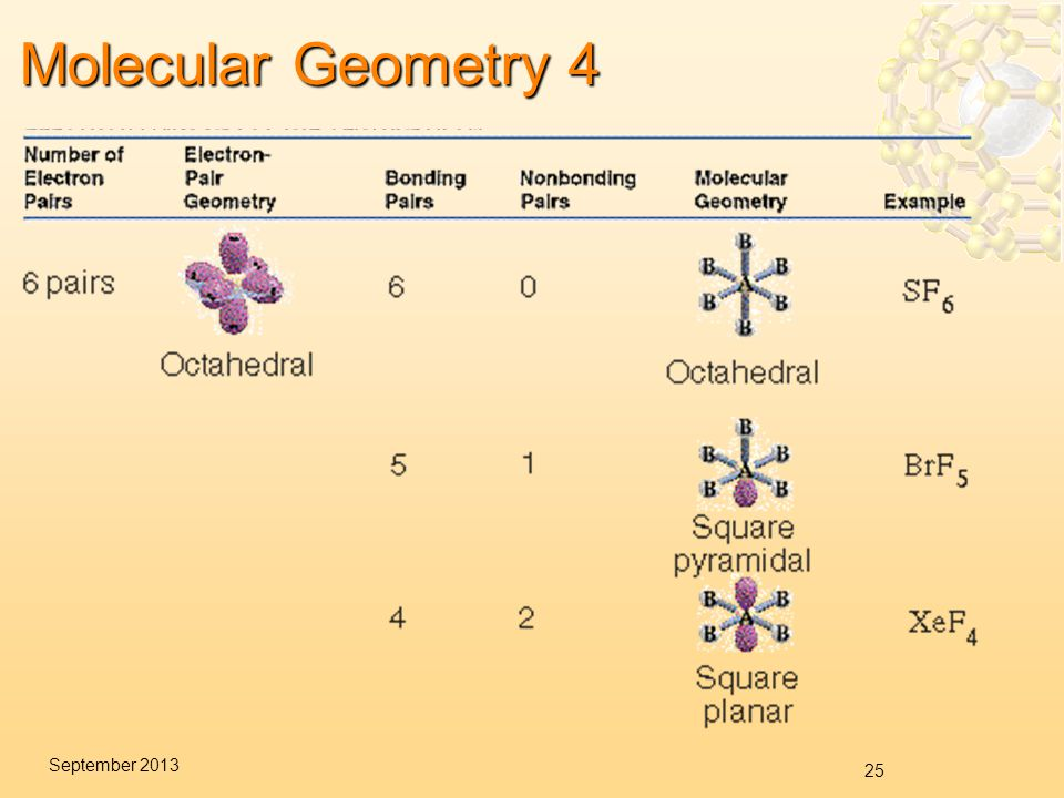 25 September 2013 Molecular Geometry 4