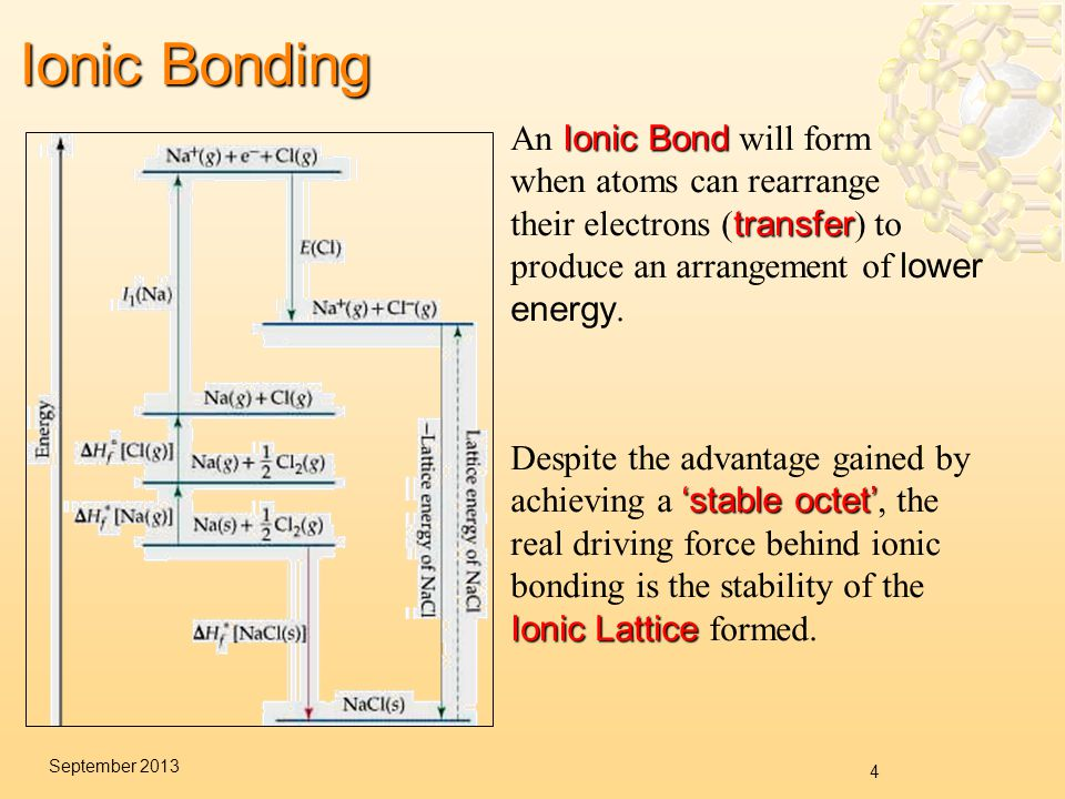 4 September 2013 Ionic Bonding Ionic Bond transfer An Ionic Bond will form when atoms can rearrange their electrons ( transfer ) to produce an arrangement of lower energy.