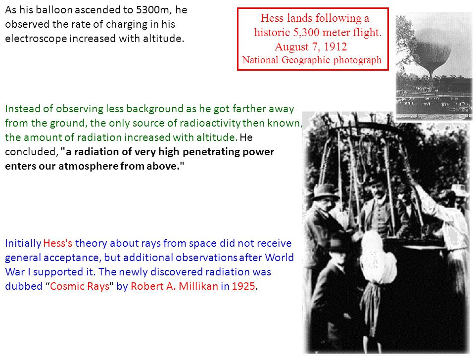 Instead of observing less background as he got farther away from the ground, the only source of radioactivity then known, the amount of radiation increased with altitude.