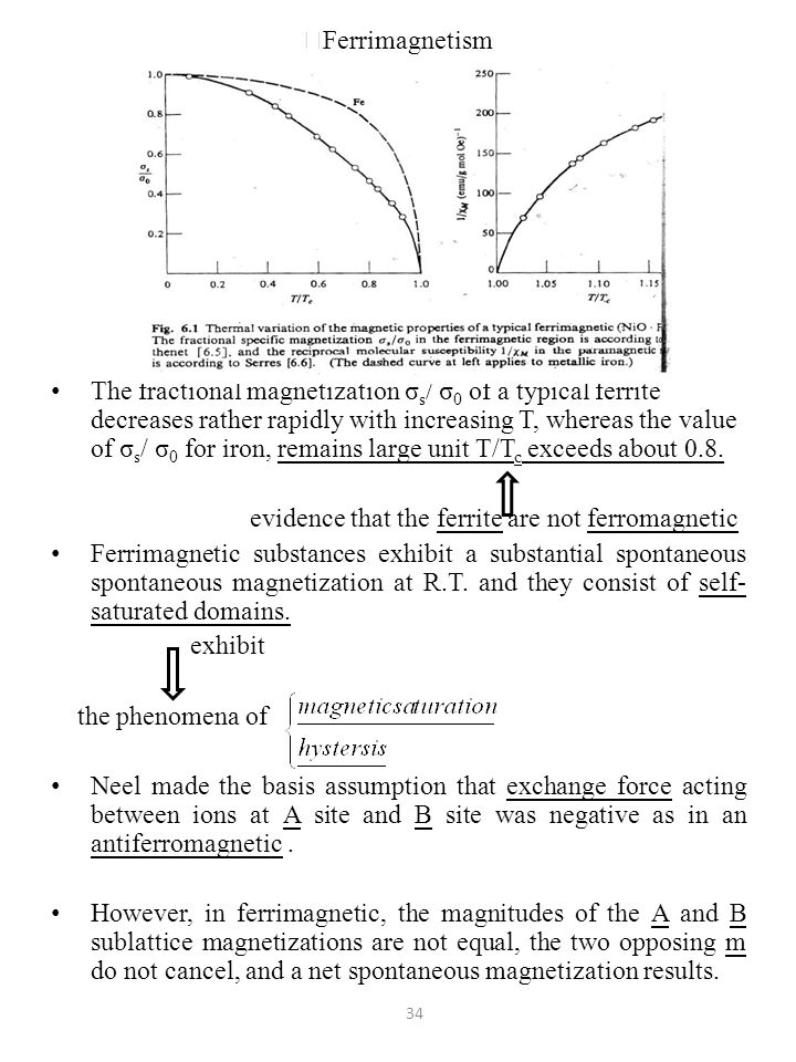 ◎ Ferrimagnetism The fractional magnetization σ s / σ 0 of a typical ferrite decreases rather rapidly with increasing T, whereas the value of σ s / σ 0 for iron, remains large unit T/T c exceeds about 0.8.