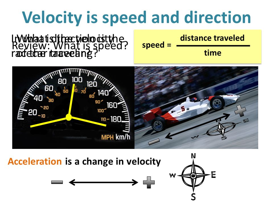 Velocity is speed and direction Acceleration is a change in velocity speed = distance traveled time Review: What is speed? In what direction is the ra