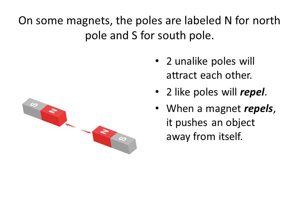 On some magnets, the poles are labeled N for north pole and S for south pole. 2 unalike poles will attract each other. 2 like poles will repel. When a