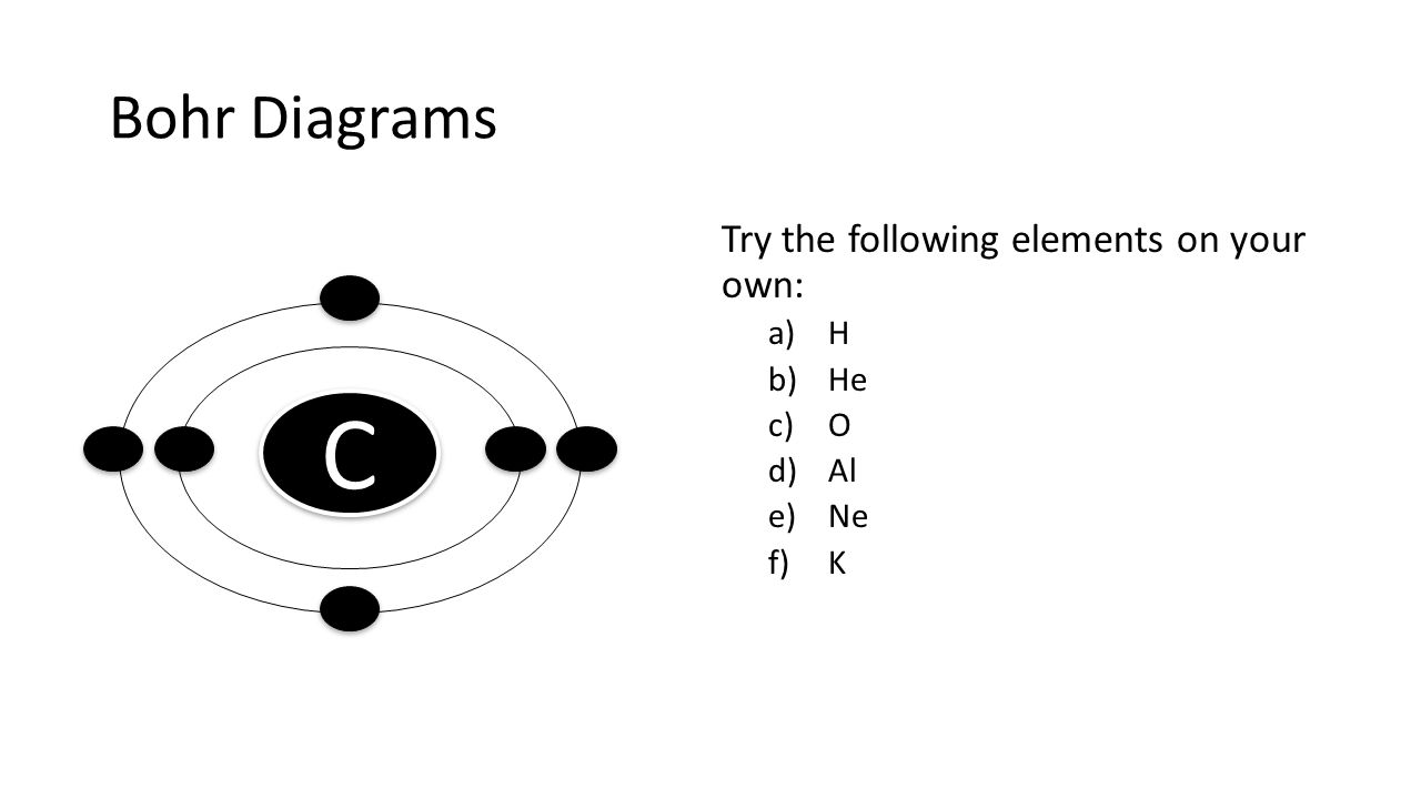 Bohr Diagrams Try the following elements on your own: a)H b)He c)O d)Al e)Ne f)K C C
