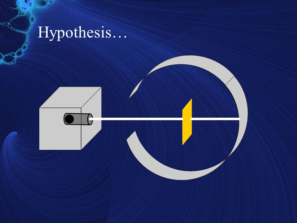 He thought… The alpha particles would pass through the foil without ________ _________. changing direction positive evenly Because… The _______ charge