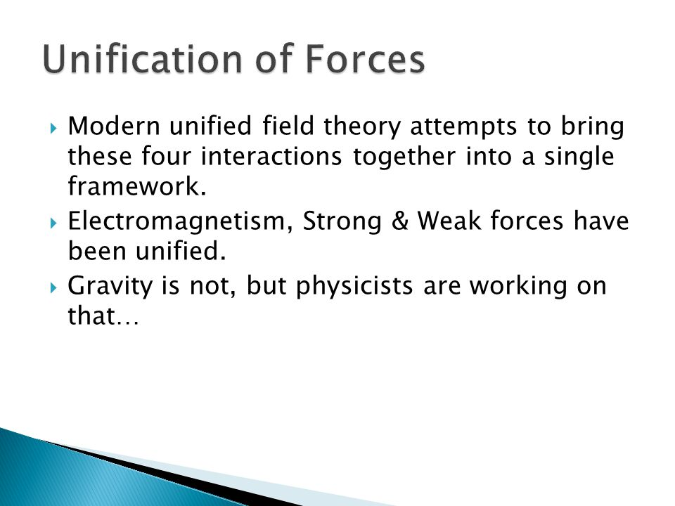  Modern unified field theory attempts to bring these four interactions together into a single framework.