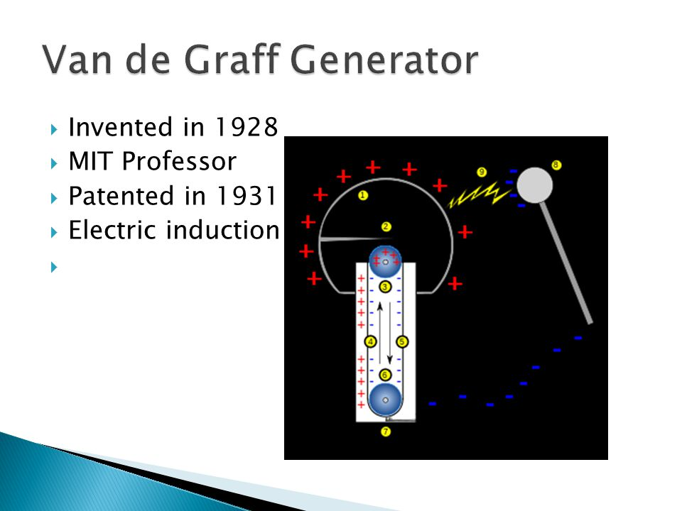 Invented in 1928  MIT Professor  Patented in 1931  Electric induction 
