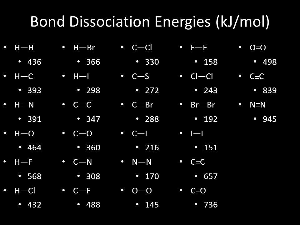 Bond Dissociation Energies (kJ/mol) H—H 436 H—C 393 H—N 391 H—O 464 H—F 568 H—Cl 432 H—Br 366 H—I 298 C—C 347 C—O 360 C—N 308 C—F 488 C—Cl 330 C—S 272
