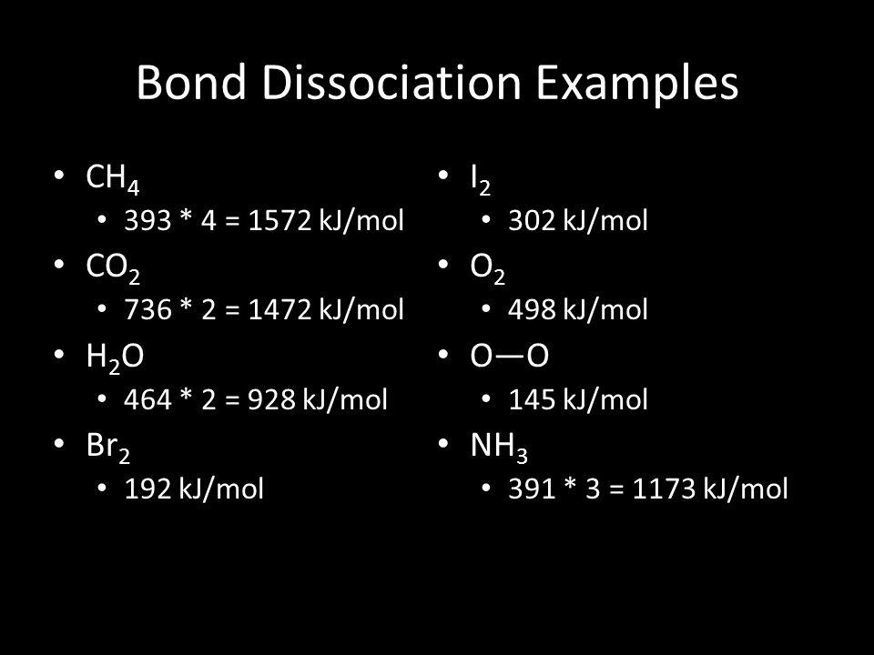 Bond Dissociation Examples CH 4 393 * 4 = 1572 kJ/mol CO 2 736 * 2 = 1472 kJ/mol H 2 O 464 * 2 = 928 kJ/mol Br 2 192 kJ/mol I 2 302 kJ/mol O 2 498 kJ/