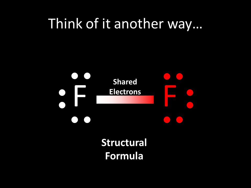 Think of it another way… FF Shared Electrons Structural Formula