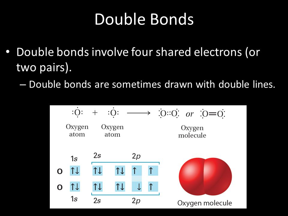 Double Bonds Double bonds involve four shared electrons (or two pairs). – Double bonds are sometimes drawn with double lines.