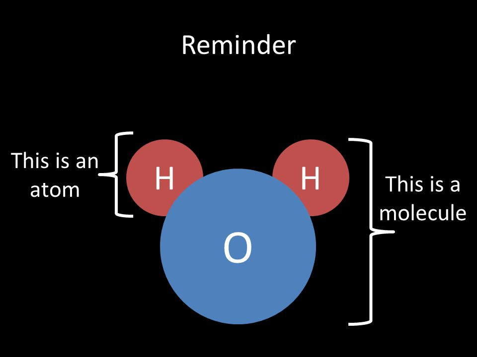 Reminder HH O This is an atom This is a molecule